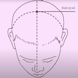 линии головы